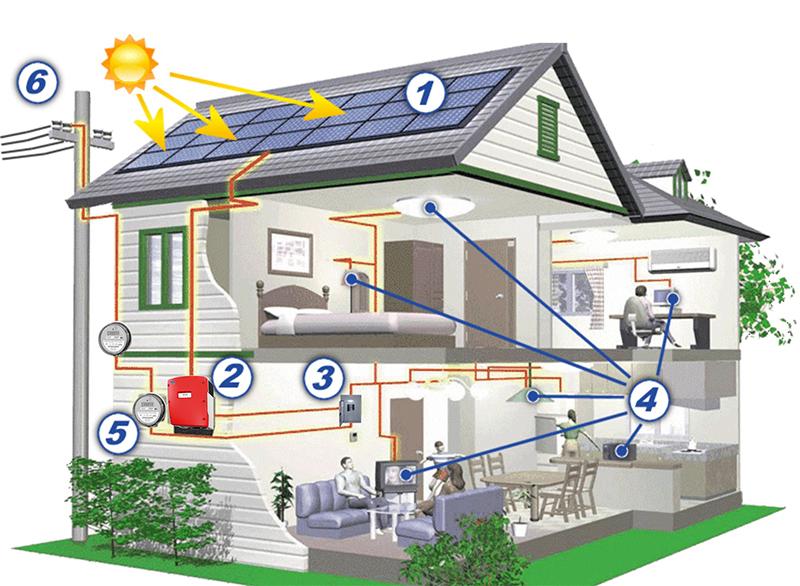 solaric-house